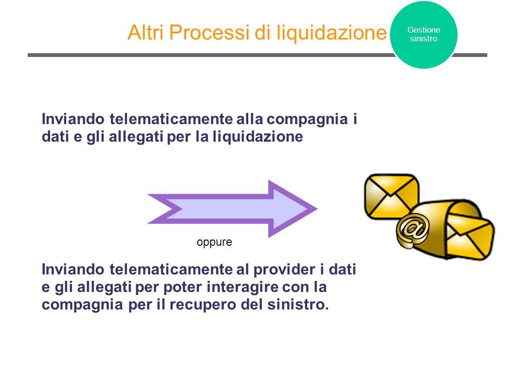 Altri Processi di liquidazione