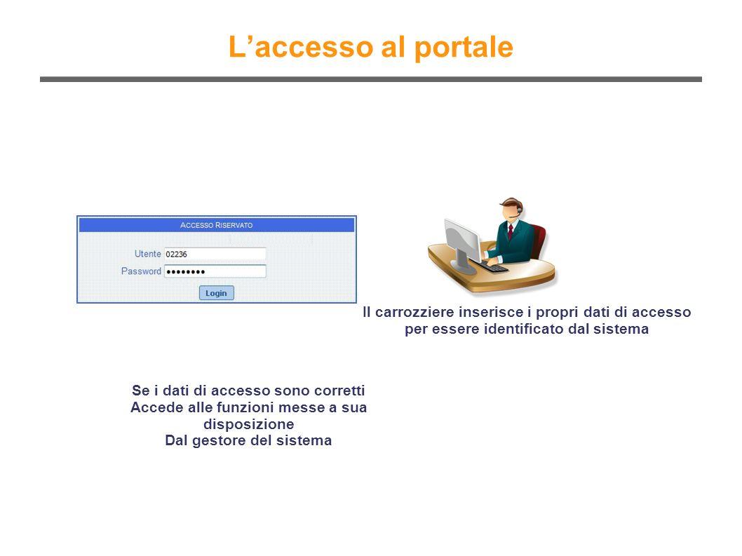 L'accesso al portale Il carrozziere inserisce i propri dati di accesso