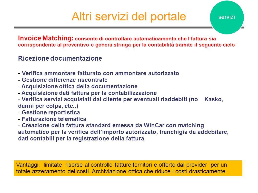 Altri servizi del portale