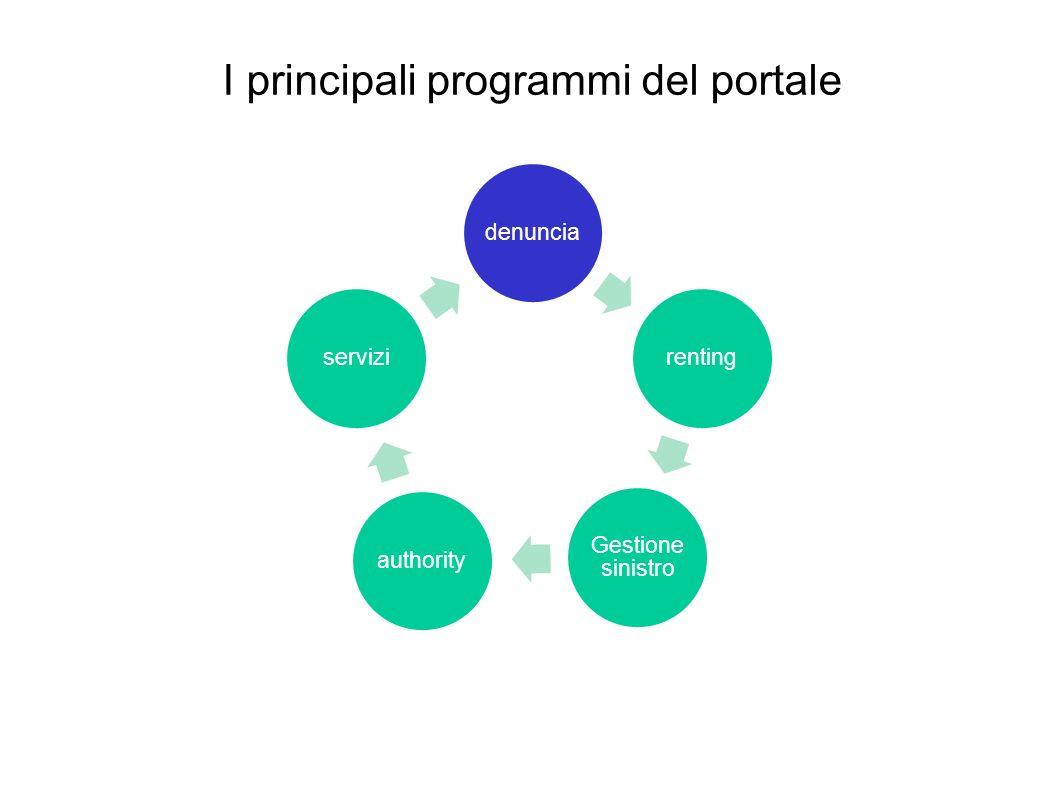 I principali programmi del portale