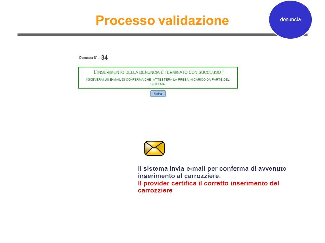 denuncia Processo validazione. Il sistema invia e-mail per conferma di avvenuto inserimento al carrozziere.