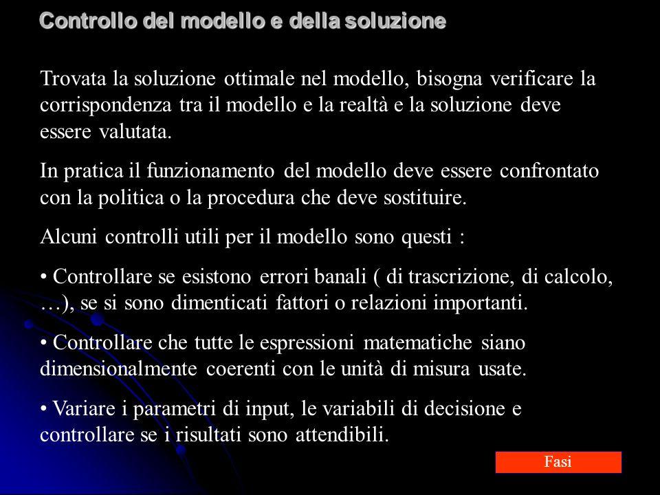 Controllo del modello e della soluzione