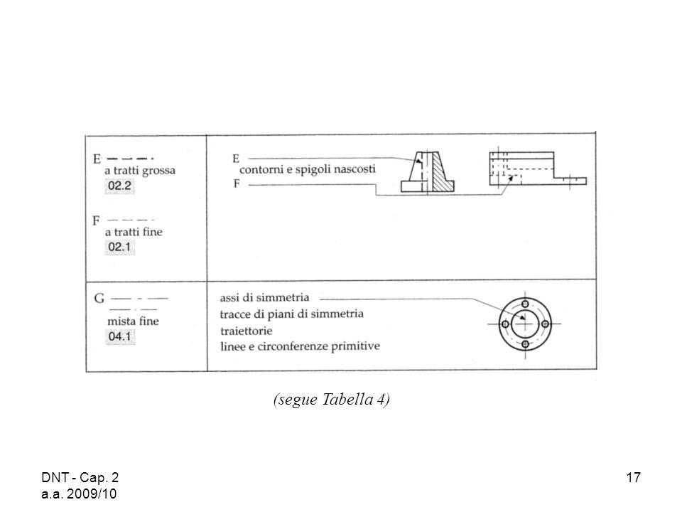 (segue Tabella 4) DNT - Cap. 2 a.a. 2009/10