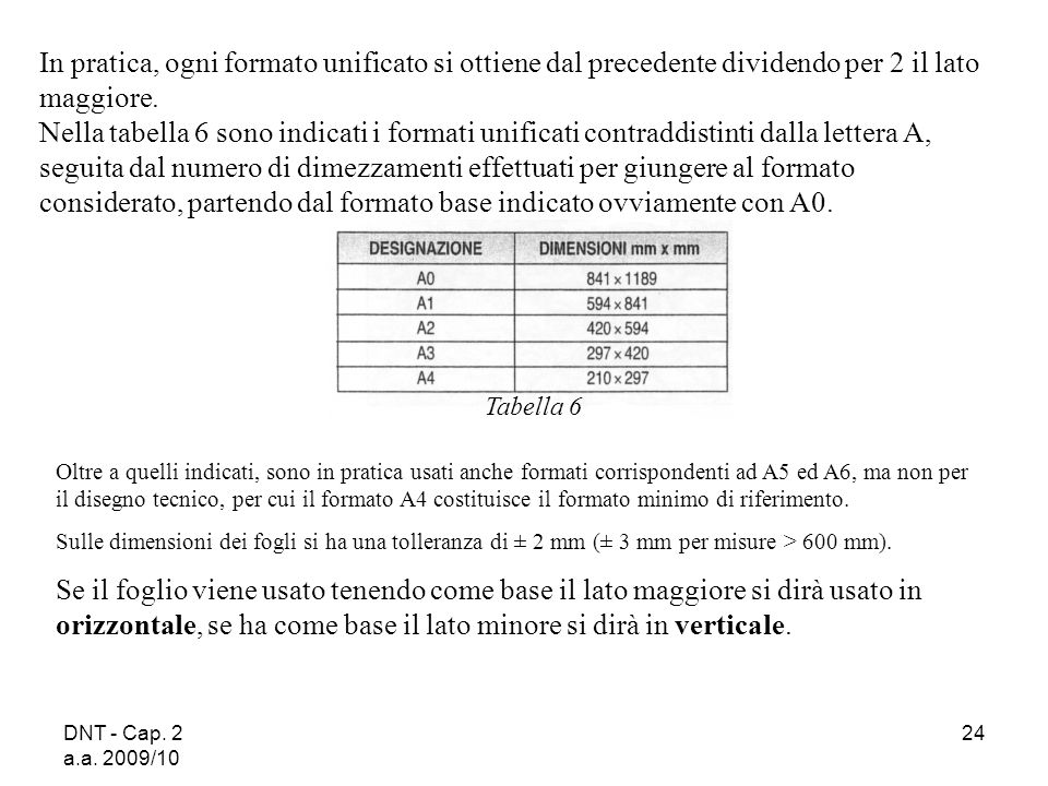 In pratica, ogni formato unificato si ottiene dal precedente dividendo per 2 il lato maggiore.