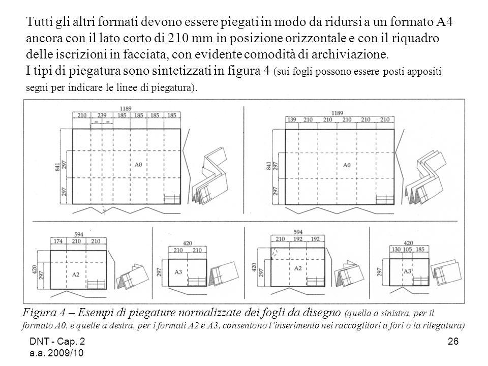 Tutti gli altri formati devono essere piegati in modo da ridursi a un formato A4 ancora con il lato corto di 210 mm in posizione orizzontale e con il riquadro delle iscrizioni in facciata, con evidente comodità di archiviazione.