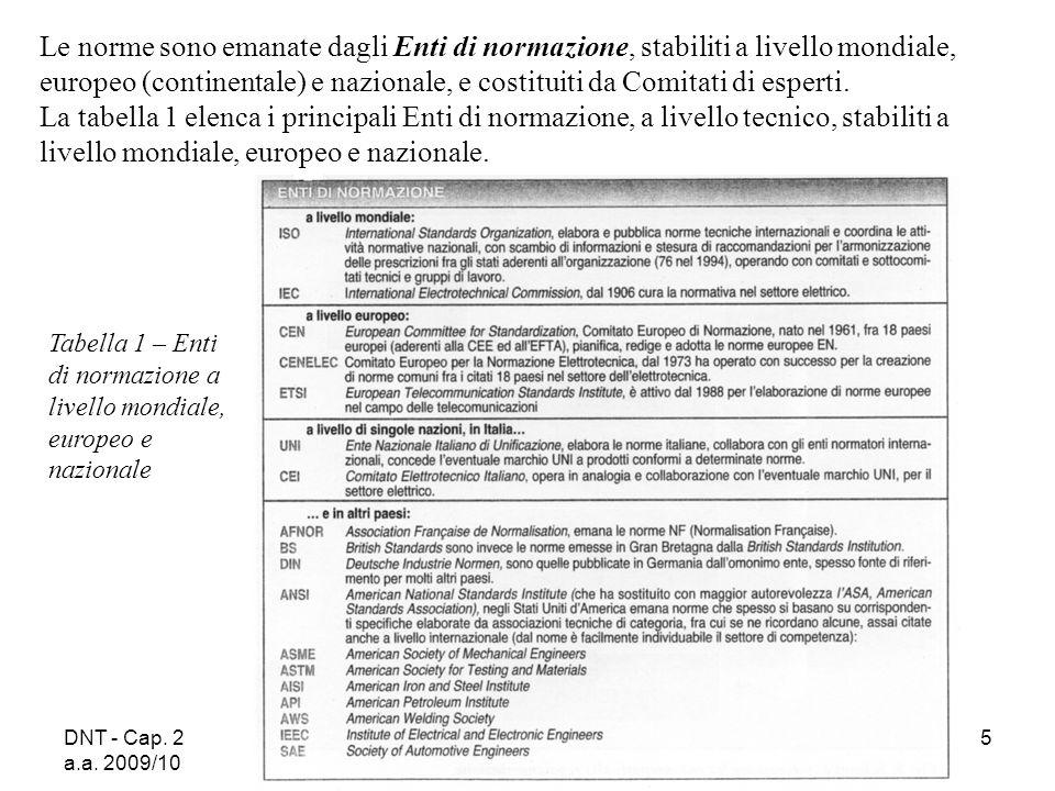 Le norme sono emanate dagli Enti di normazione, stabiliti a livello mondiale, europeo (continentale) e nazionale, e costituiti da Comitati di esperti.