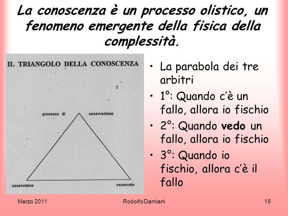 La conoscenza è un processo olistico, un fenomeno emergente della fisica della complessità.