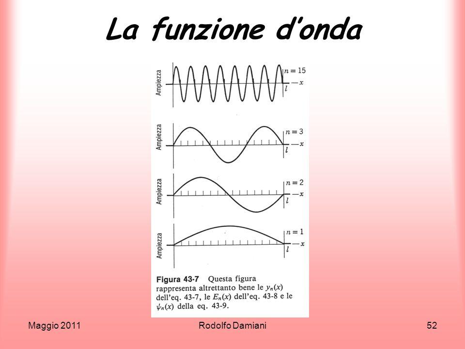 La funzione d'onda Maggio 2011 Rodolfo Damiani