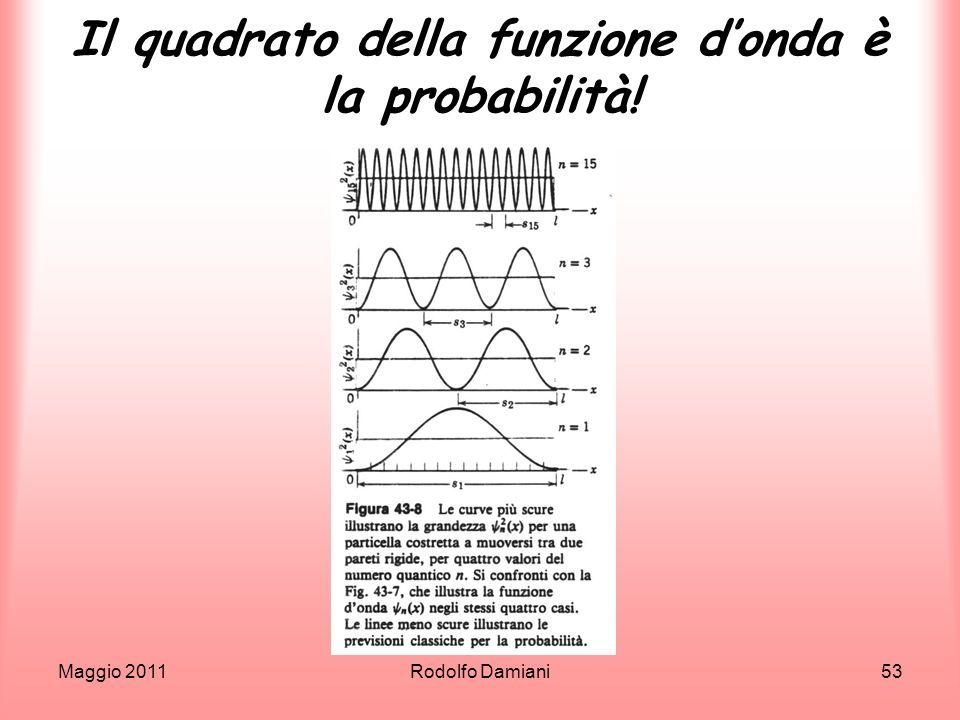 Il quadrato della funzione d'onda è la probabilità!