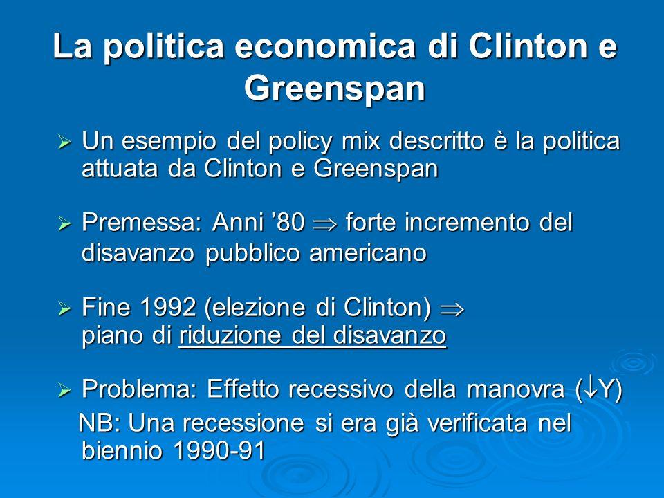 La politica economica di Clinton e Greenspan