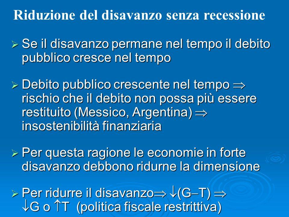 Riduzione del disavanzo senza recessione