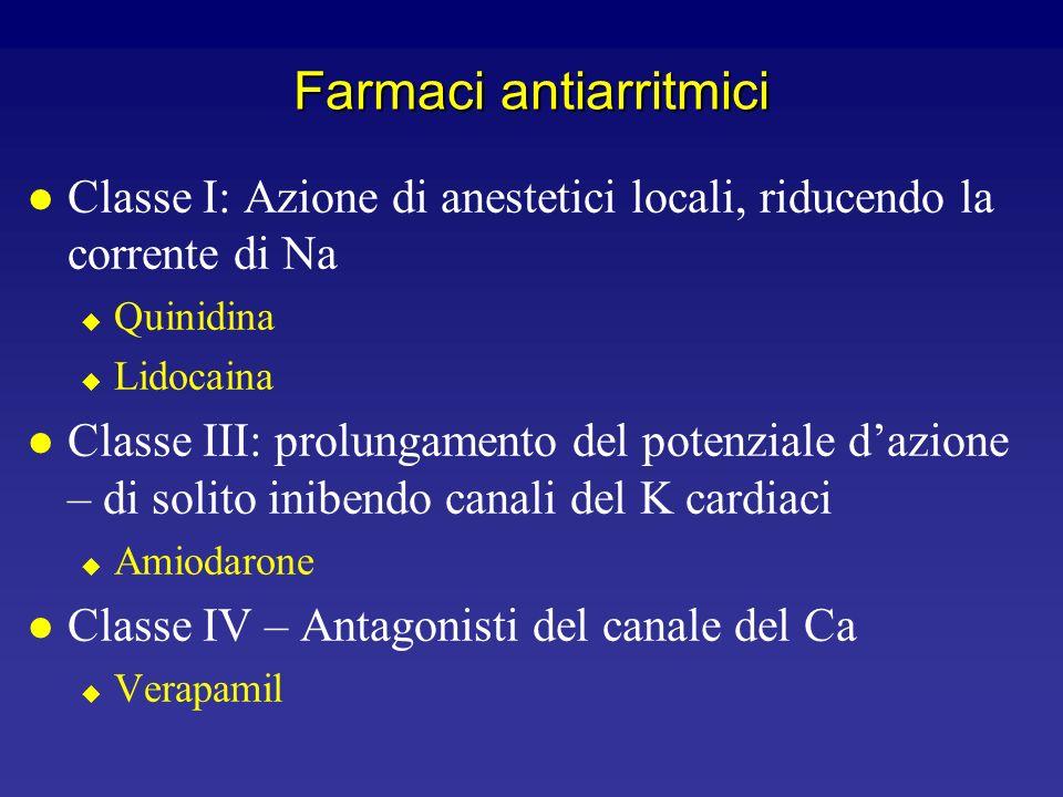 Farmaci antiarritmici