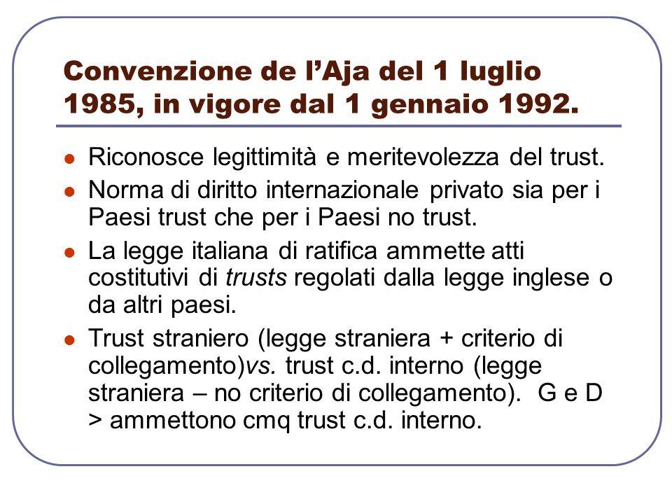 Convenzione de l'Aja del 1 luglio 1985, in vigore dal 1 gennaio 1992.