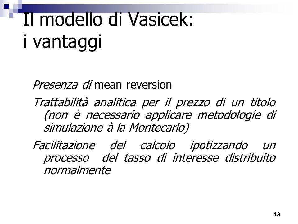 Il modello di Vasicek: i vantaggi