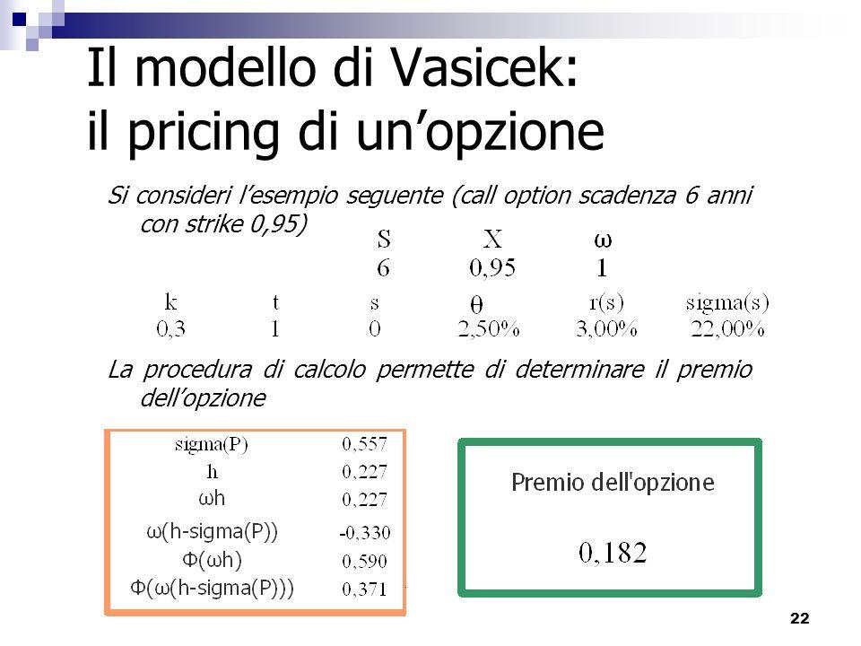 Il modello di Vasicek: il pricing di un'opzione