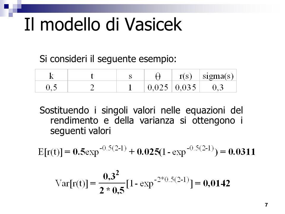 Il modello di Vasicek Si consideri il seguente esempio: