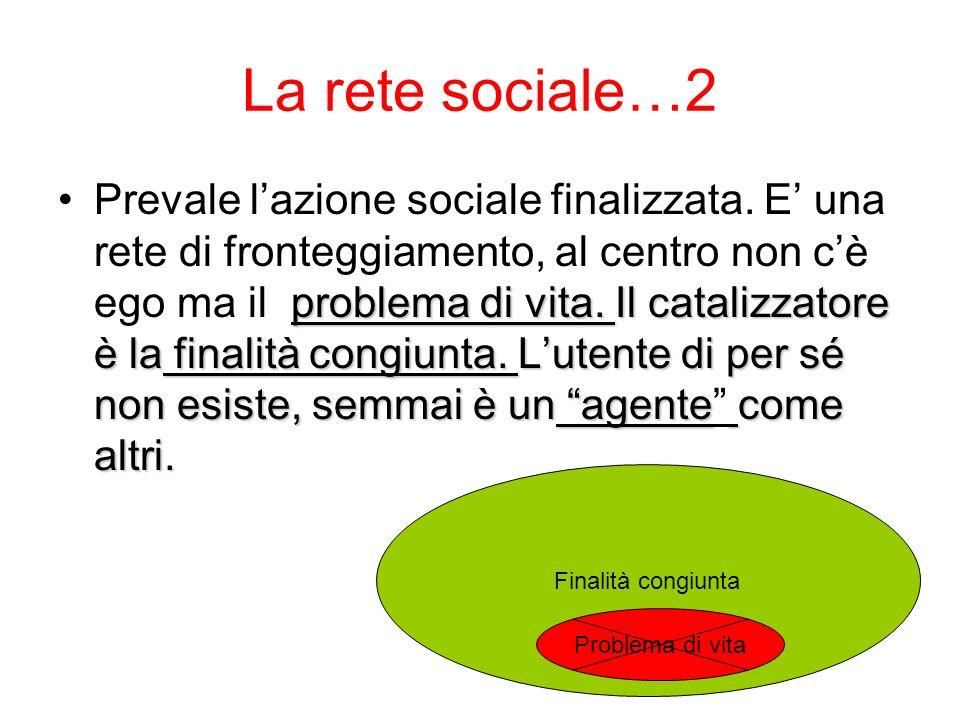 La rete sociale…2