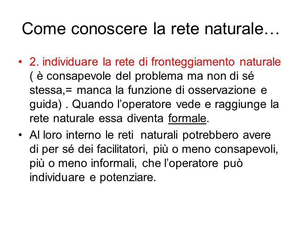 Come conoscere la rete naturale…