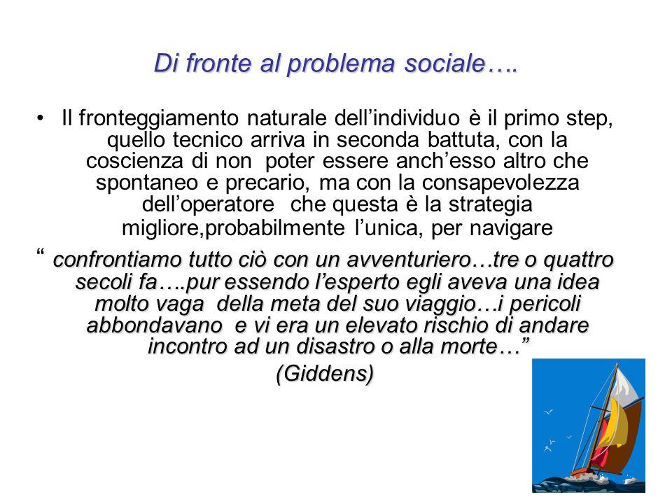 Di fronte al problema sociale….