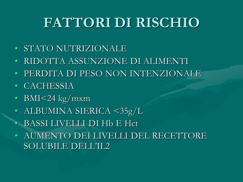 FATTORI DI RISCHIO STATO NUTRIZIONALE RIDOTTA ASSUNZIONE DI ALIMENTI