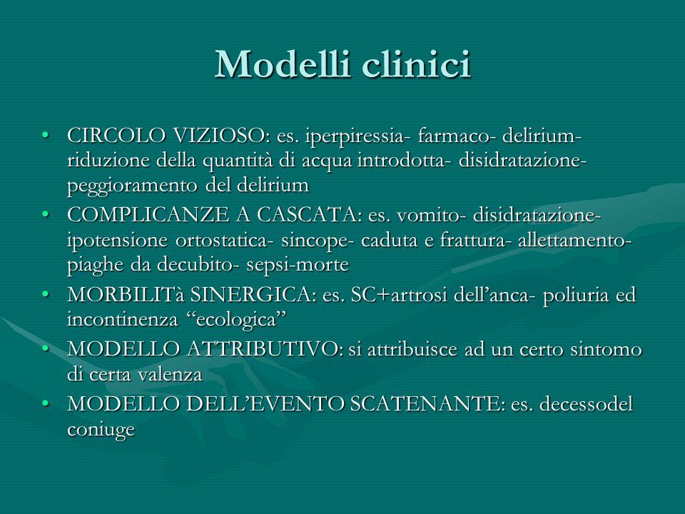 Modelli clinici