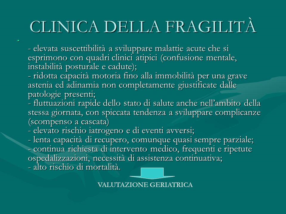 CLINICA DELLA FRAGILITÀ