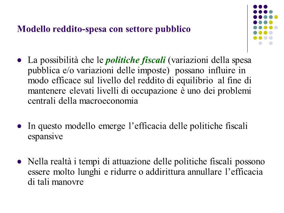 Modello reddito-spesa con settore pubblico
