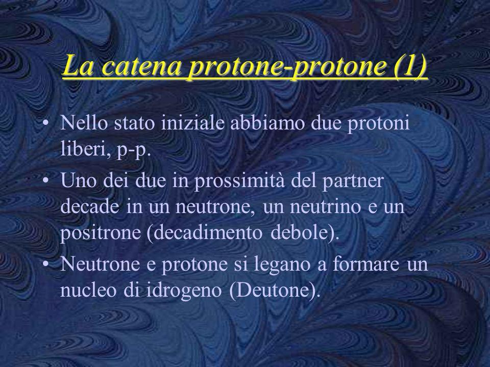 La catena protone-protone (1)