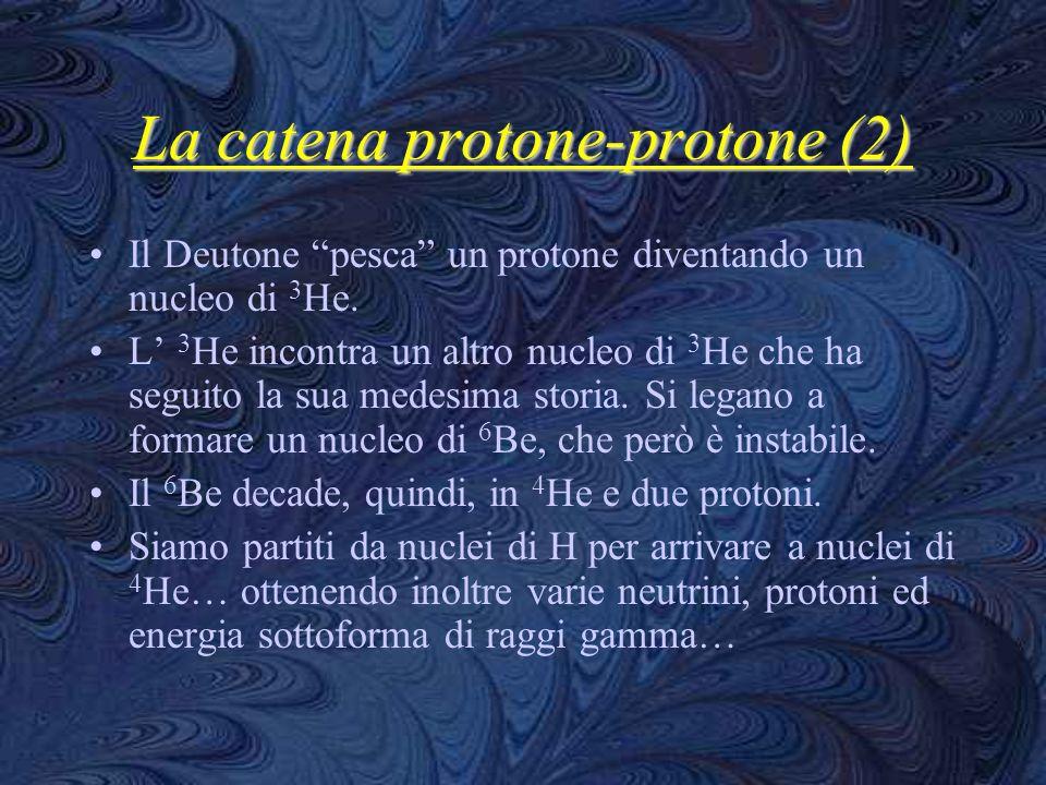 La catena protone-protone (2)