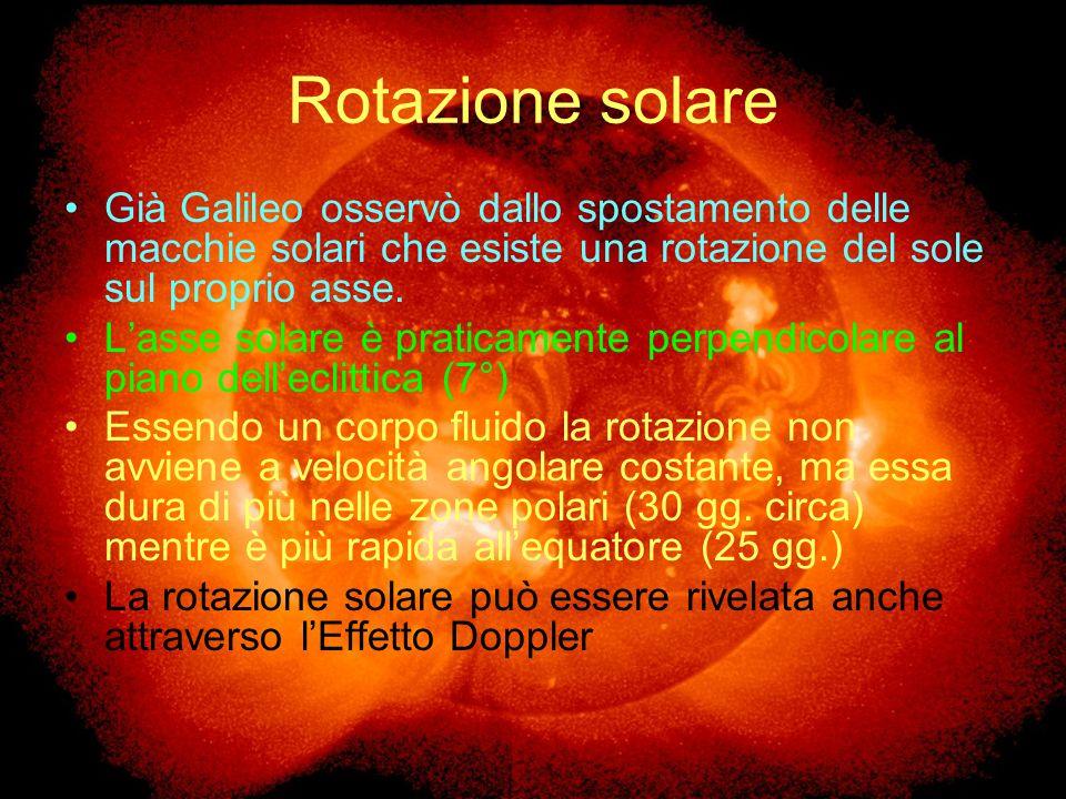 Rotazione solare Già Galileo osservò dallo spostamento delle macchie solari che esiste una rotazione del sole sul proprio asse.