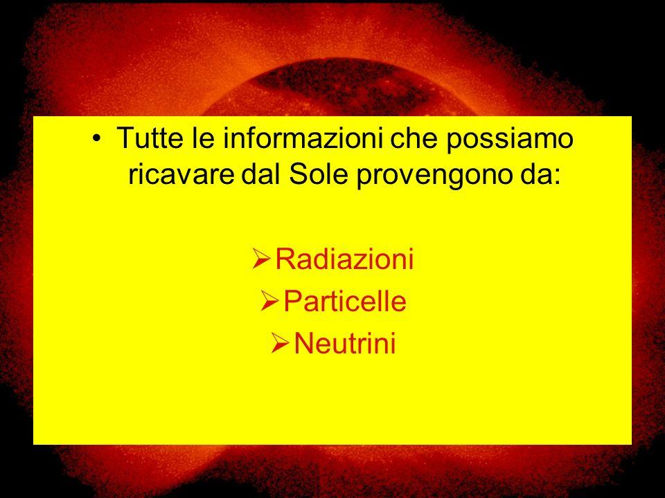 Tutte le informazioni che possiamo ricavare dal Sole provengono da: