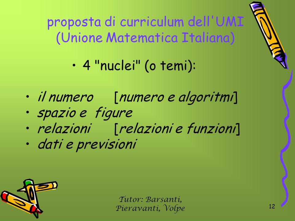 proposta di curriculum dell UMI (Unione Matematica Italiana)