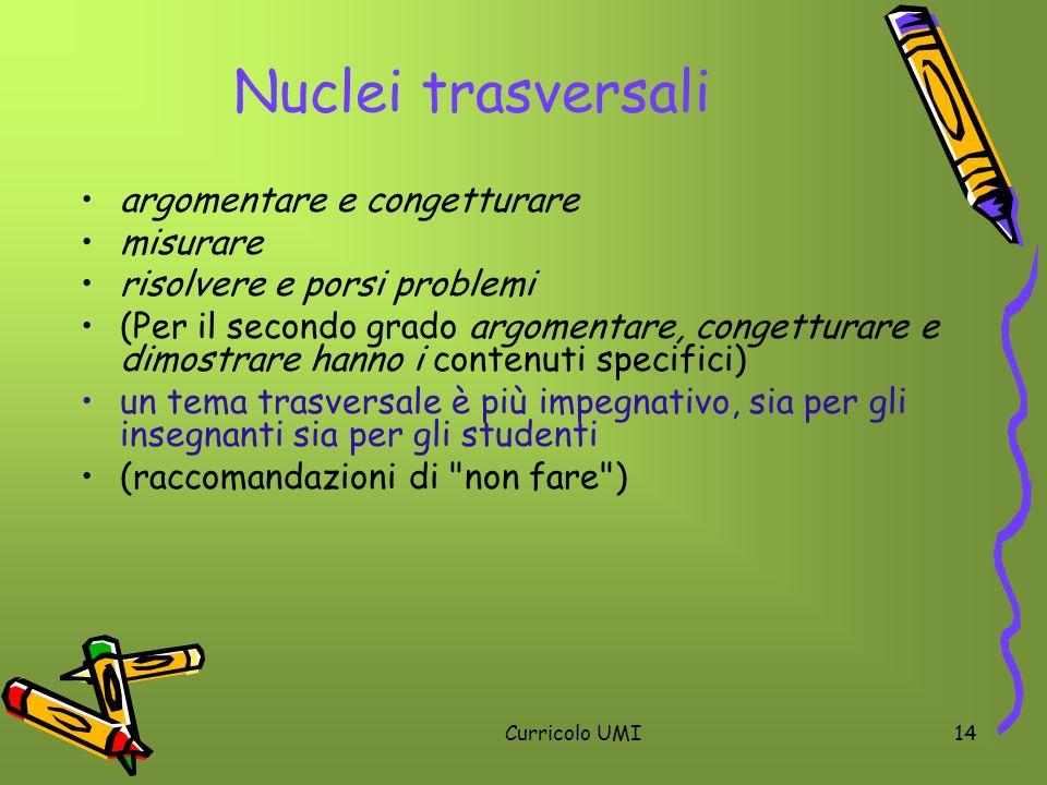 Nuclei trasversali argomentare e congetturare misurare