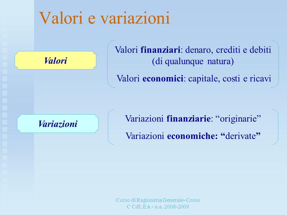 Valori e variazioni Valori finanziari: denaro, crediti e debiti (di qualunque natura) Valori economici: capitale, costi e ricavi.