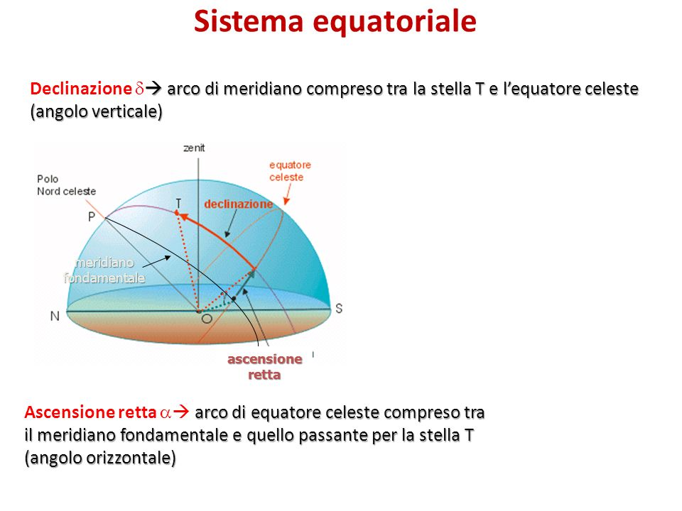 Sistema equatoriale ascensione. retta. meridiano. fondamentale. Declinazione  arco di meridiano compreso tra la stella T e l'equatore celeste.