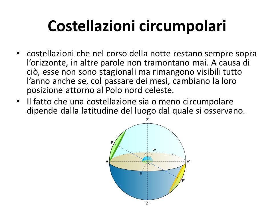 Costellazioni circumpolari