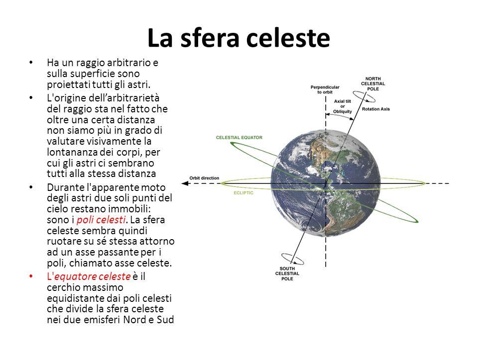 La sfera celeste Ha un raggio arbitrario e sulla superficie sono proiettati tutti gli astri.