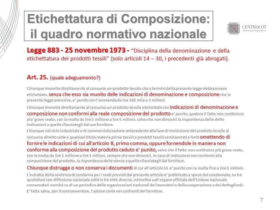 Etichettatura di Composizione: il quadro normativo nazionale