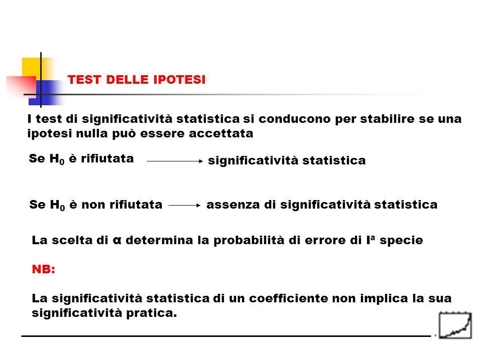 TEST DELLE IPOTESI I test di significatività statistica si conducono per stabilire se una. ipotesi nulla può essere accettata.