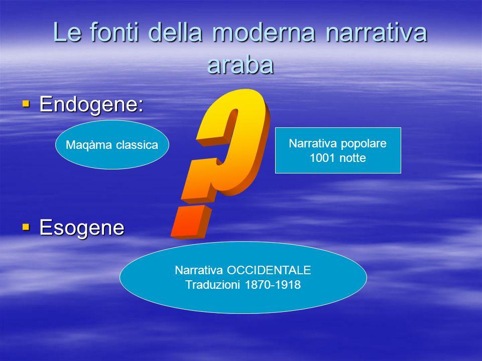 Le fonti della moderna narrativa araba