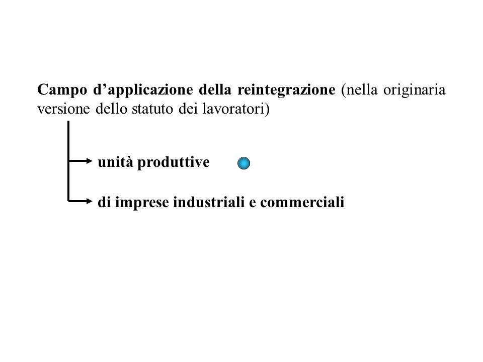Campo d'applicazione della reintegrazione (nella originaria versione dello statuto dei lavoratori)