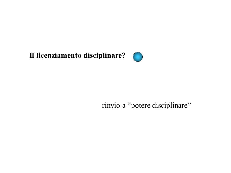 Il licenziamento disciplinare