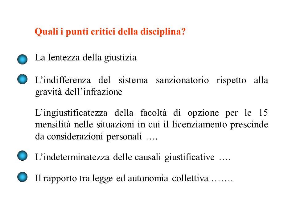 Quali i punti critici della disciplina