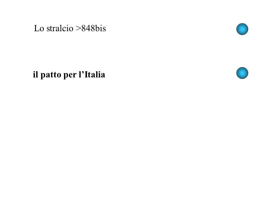 Lo stralcio >848bis il patto per l'Italia