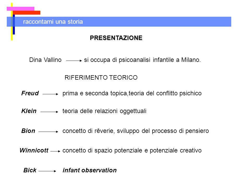 raccontami una storia PRESENTAZIONE. Dina Vallino. si occupa di psicoanalisi infantile a Milano. RIFERIMENTO TEORICO.