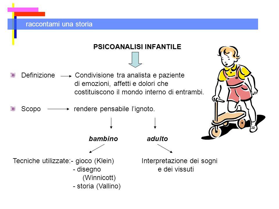 PSICOANALISI INFANTILE