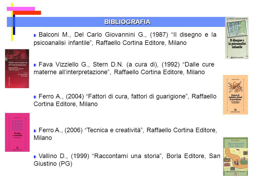 BIBLIOGRAFIA Balconi M., Del Carlo Giovannini G., (1987) Il disegno e la psicoanalisi infantile , Raffaello Cortina Editore, Milano.