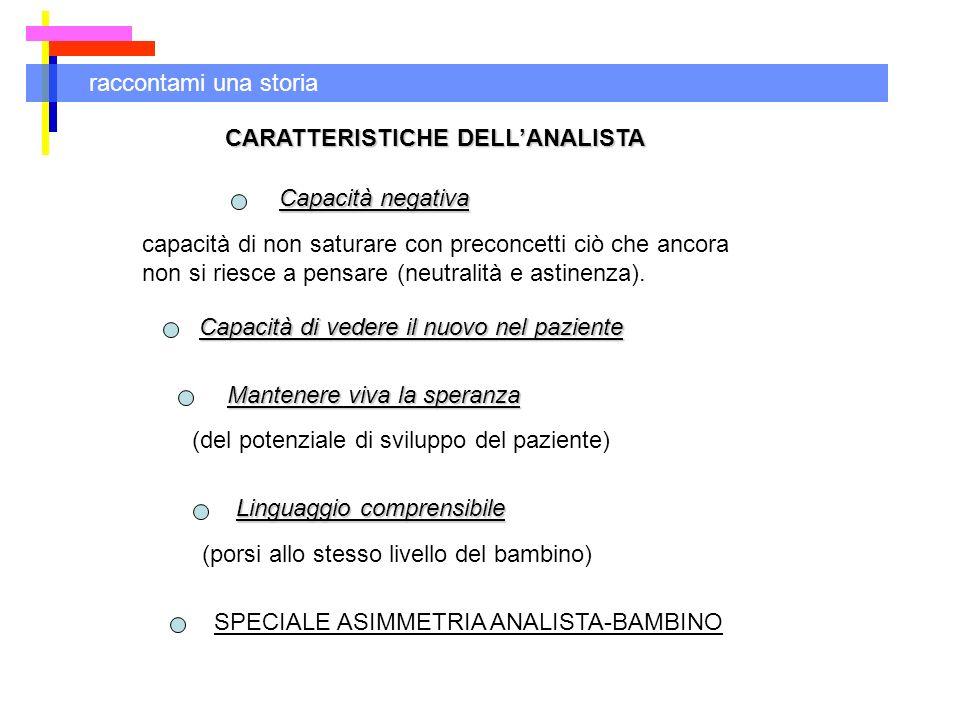 CARATTERISTICHE DELL'ANALISTA