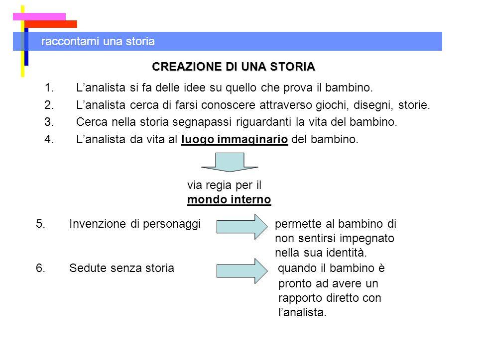 CREAZIONE DI UNA STORIA