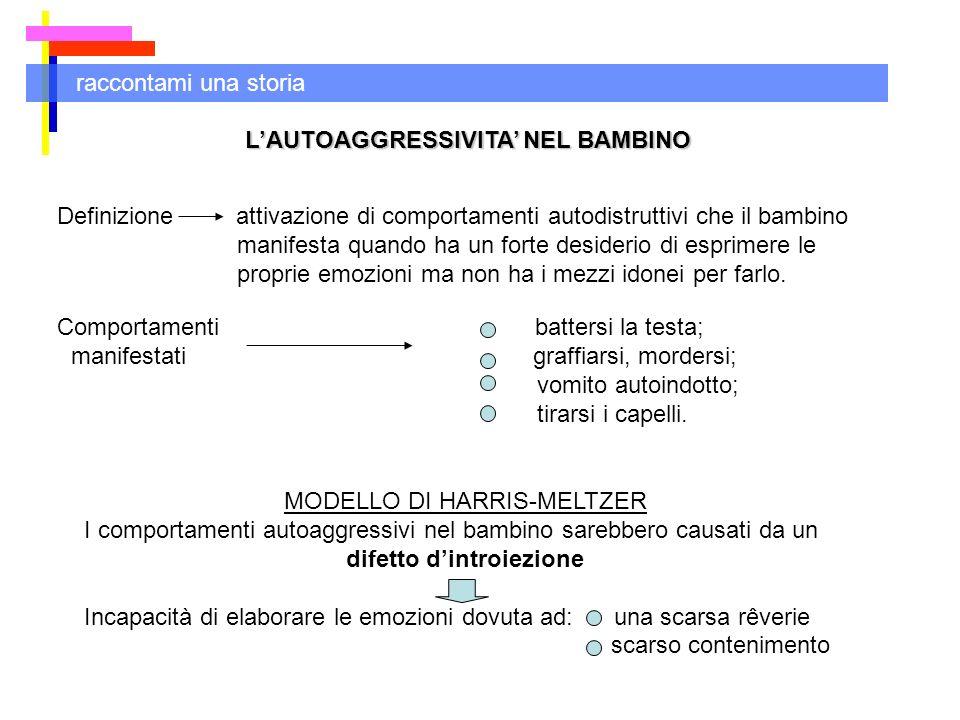 L'AUTOAGGRESSIVITA' NEL BAMBINO difetto d'introiezione